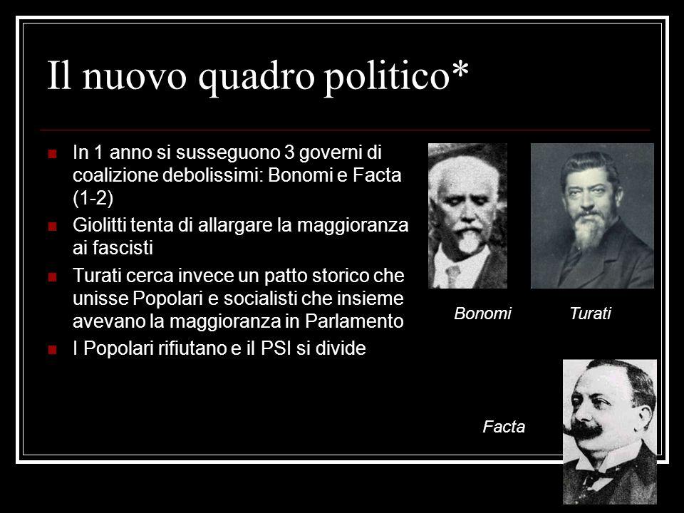 Il nuovo quadro politico*