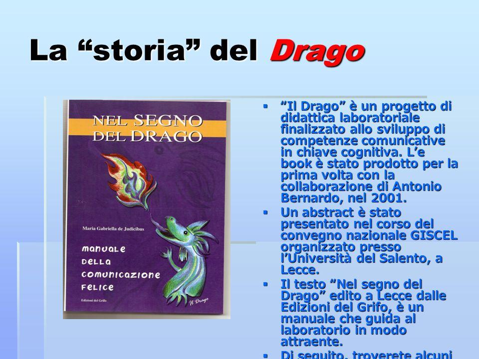 La storia del Drago