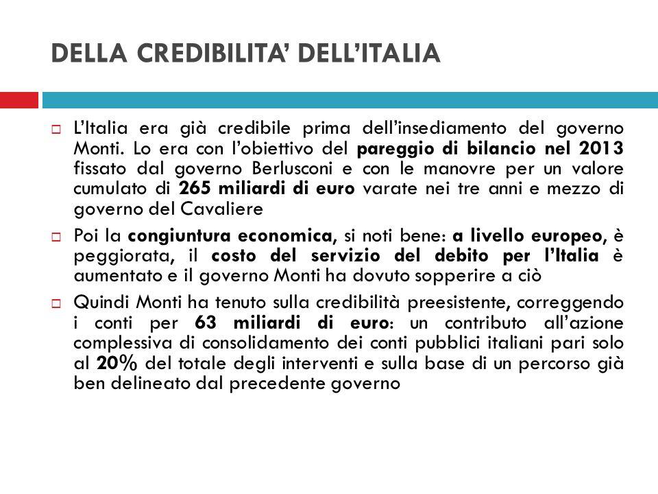 DELLA CREDIBILITA' DELL'ITALIA