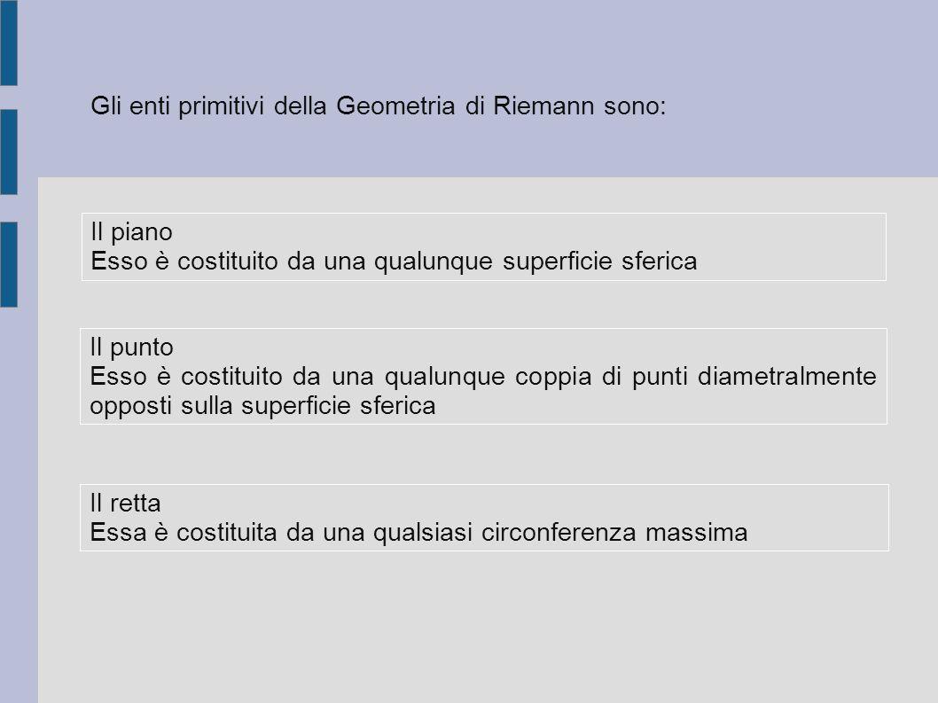 Gli enti primitivi della Geometria di Riemann sono: