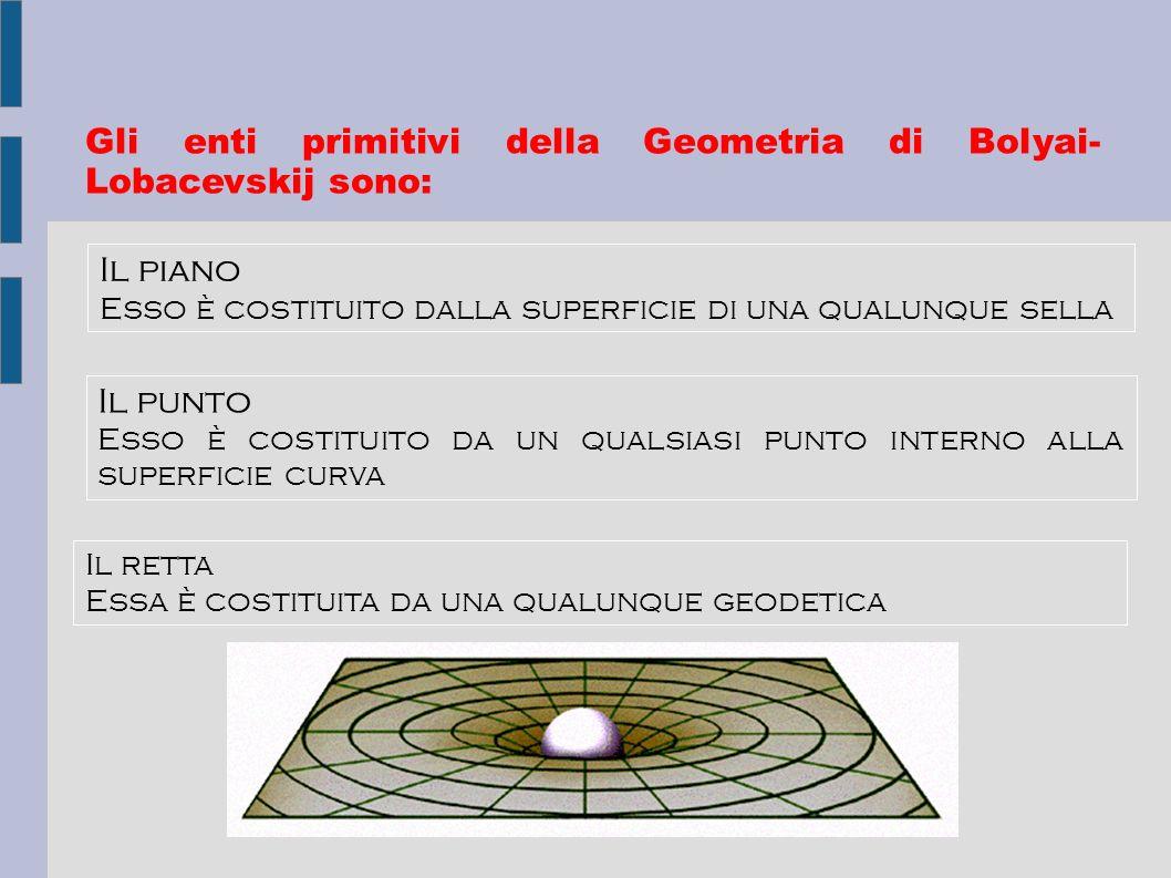 Gli enti primitivi della Geometria di Bolyai-Lobacevskij sono: