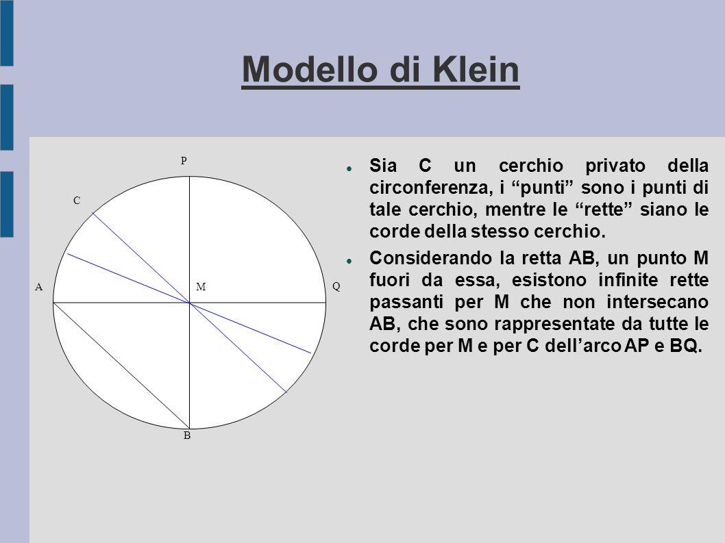 Modello di KleinB. Q. A. C. M. P.