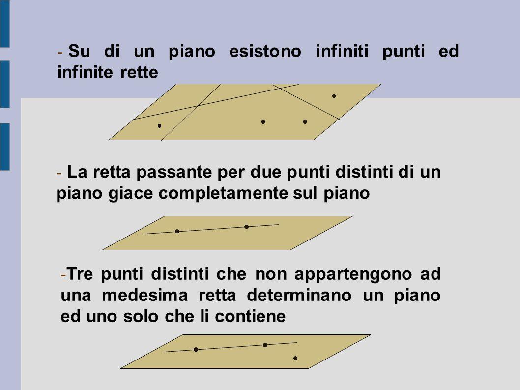 Su di un piano esistono infiniti punti ed infinite rette