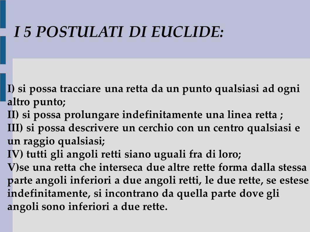 I 5 POSTULATI DI EUCLIDE: