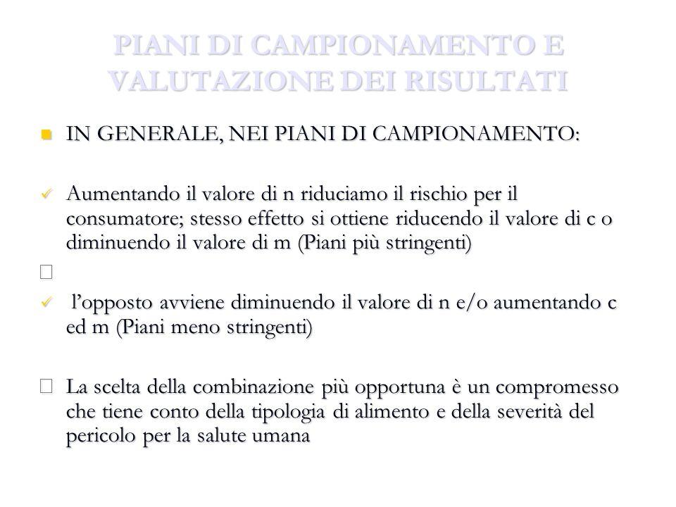 PIANI DI CAMPIONAMENTO E VALUTAZIONE DEI RISULTATI