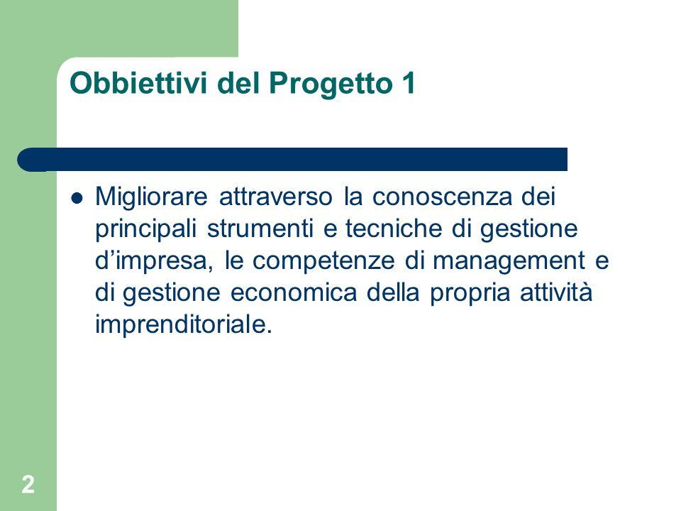 Obbiettivi del Progetto 1