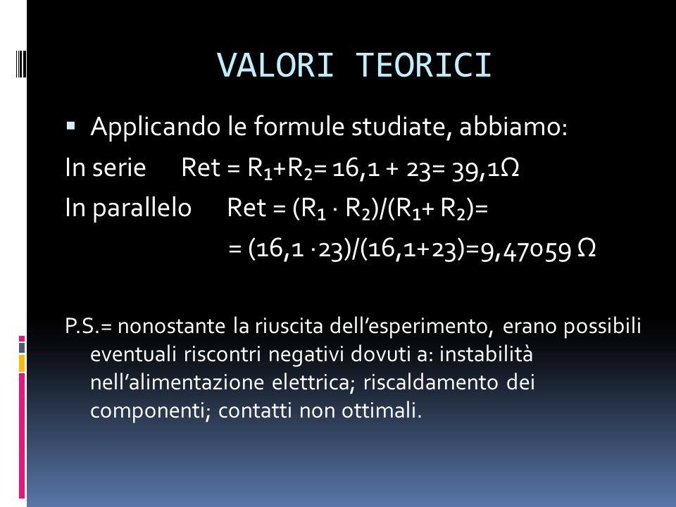 VALORI TEORICI Applicando le formule studiate, abbiamo:
