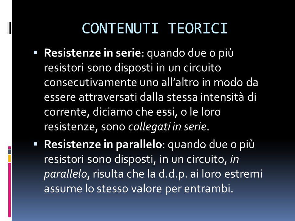 CONTENUTI TEORICI