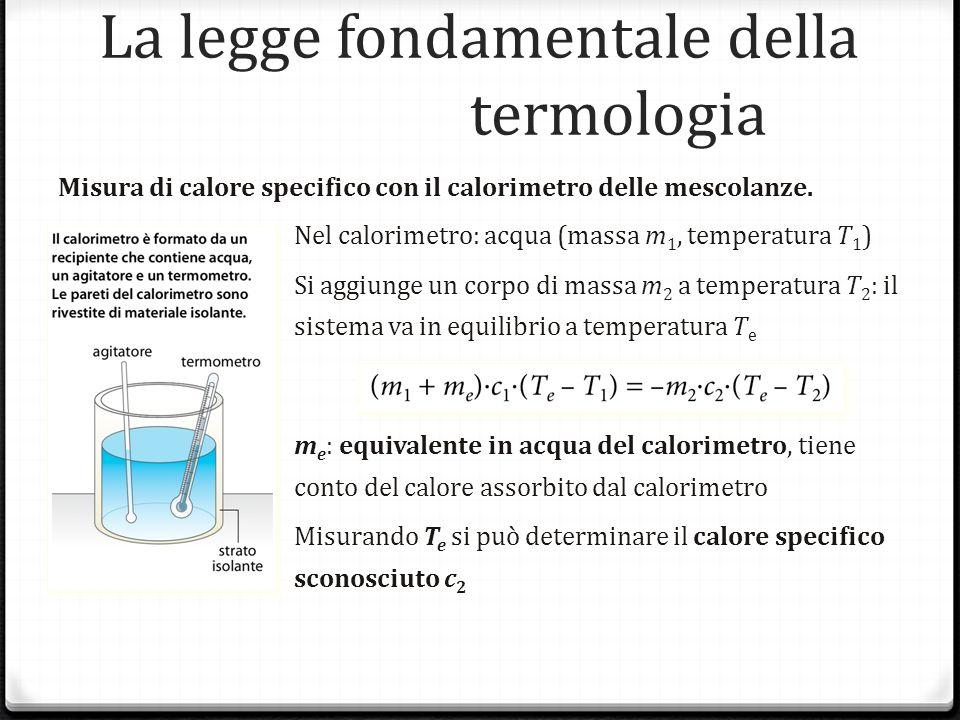La legge fondamentale della termologia