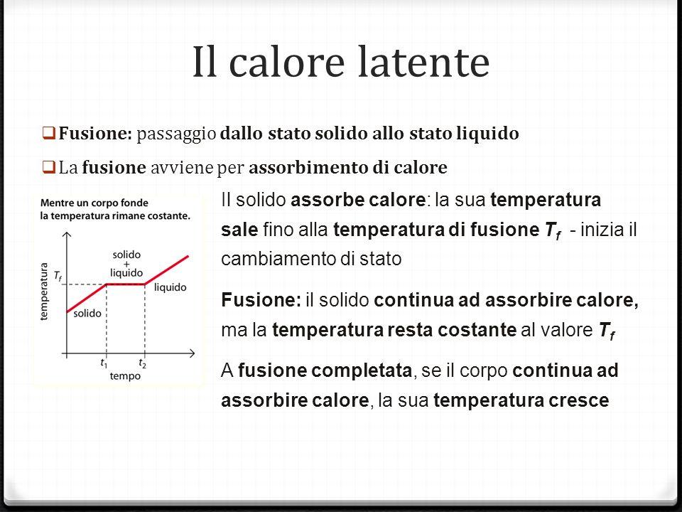 Il calore latenteFusione: passaggio dallo stato solido allo stato liquido. La fusione avviene per assorbimento di calore.