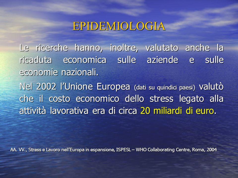 EPIDEMIOLOGIA Le ricerche hanno, inoltre, valutato anche la ricaduta economica sulle aziende e sulle economie nazionali.