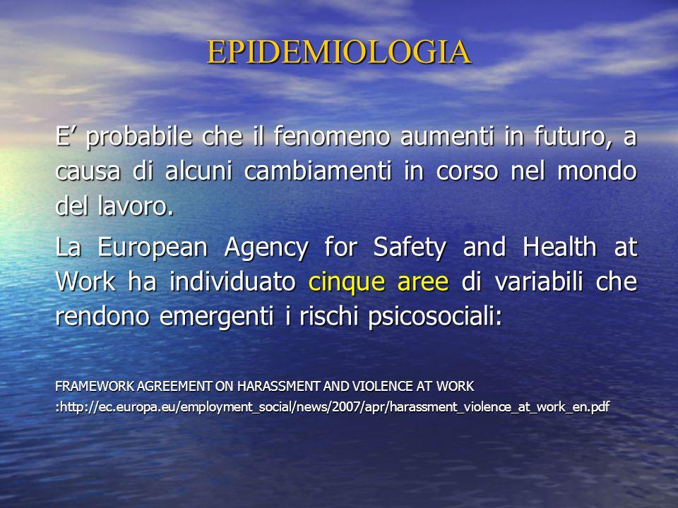 EPIDEMIOLOGIA E' probabile che il fenomeno aumenti in futuro, a causa di alcuni cambiamenti in corso nel mondo del lavoro.