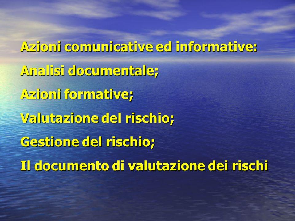 Azioni comunicative ed informative: Analisi documentale; Azioni formative; Valutazione del rischio; Gestione del rischio; Il documento di valutazione dei rischi