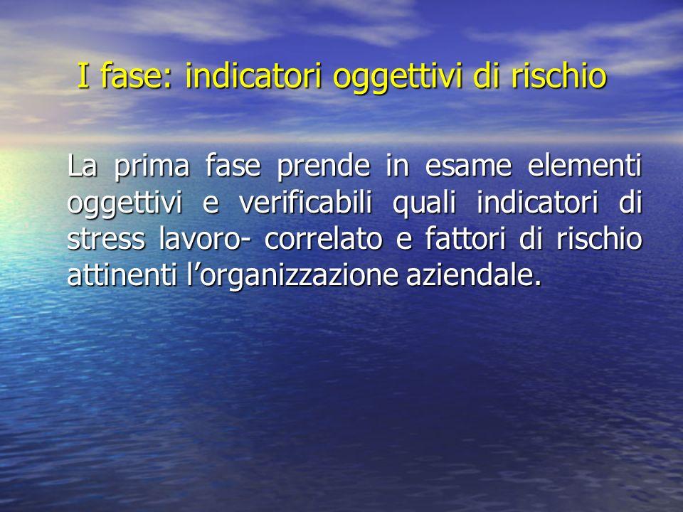 I fase: indicatori oggettivi di rischio