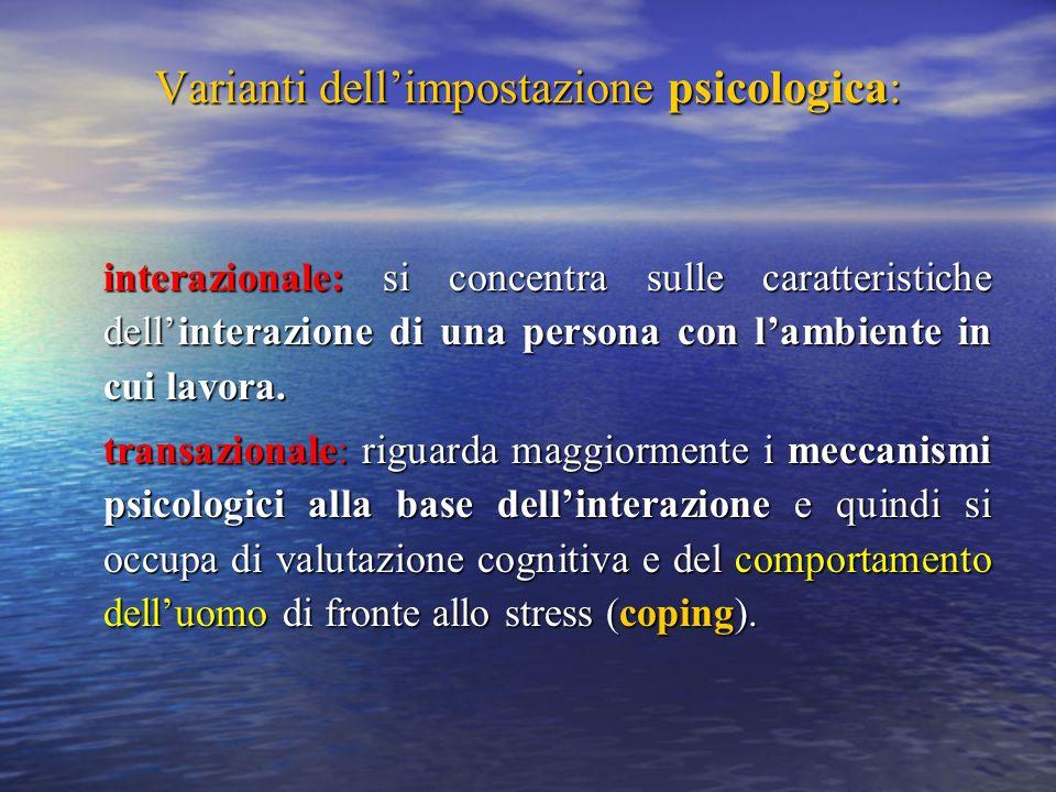 Varianti dell'impostazione psicologica:
