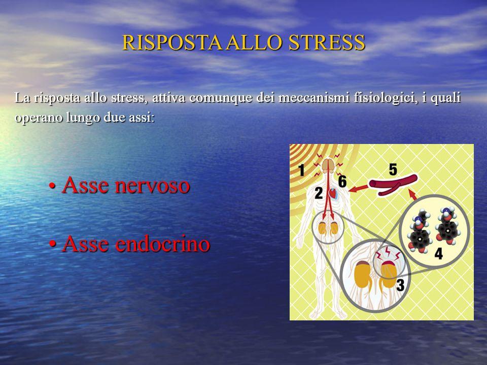 Asse endocrino RISPOSTA ALLO STRESS Asse nervoso