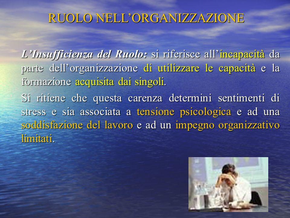 RUOLO NELL'ORGANIZZAZIONE