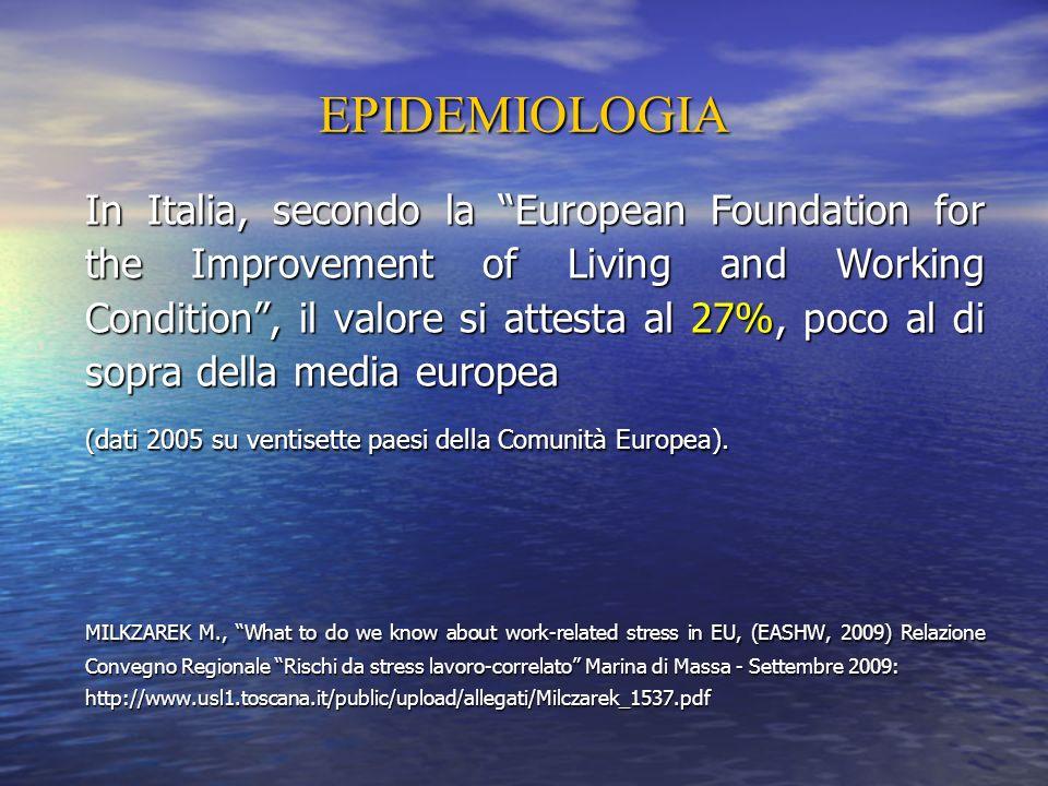EPIDEMIOLOGIA (dati 2005 su ventisette paesi della Comunità Europea).