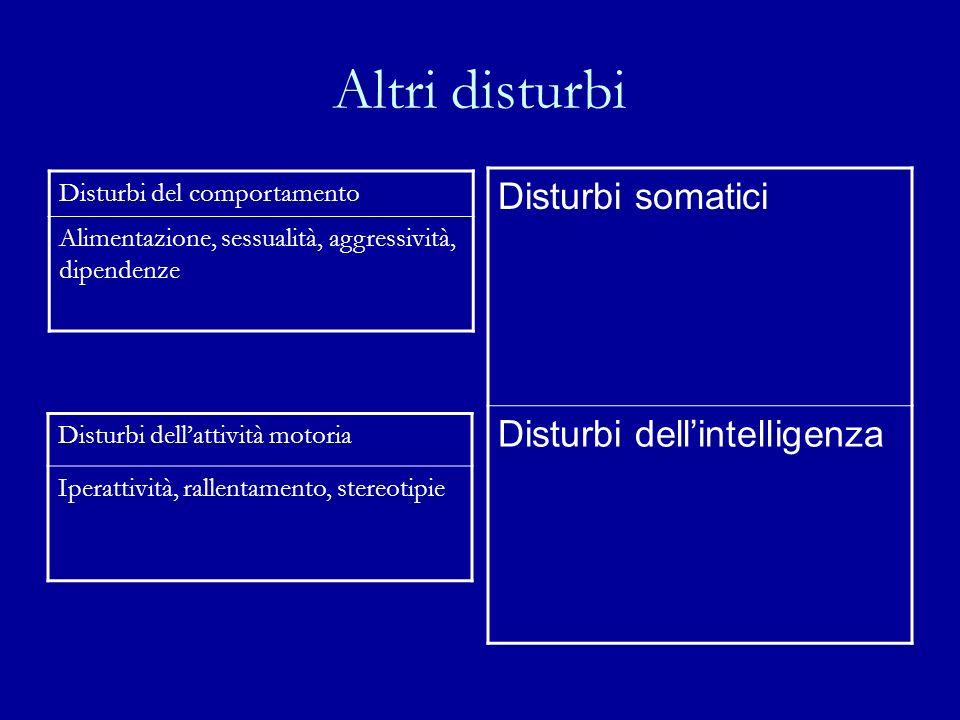 Altri disturbi Disturbi somatici Disturbi dell'intelligenza