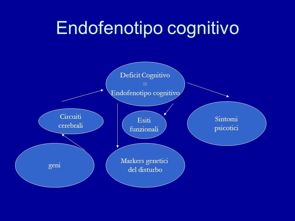 Endofenotipo cognitivo