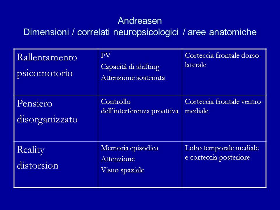 Andreasen Dimensioni / correlati neuropsicologici / aree anatomiche