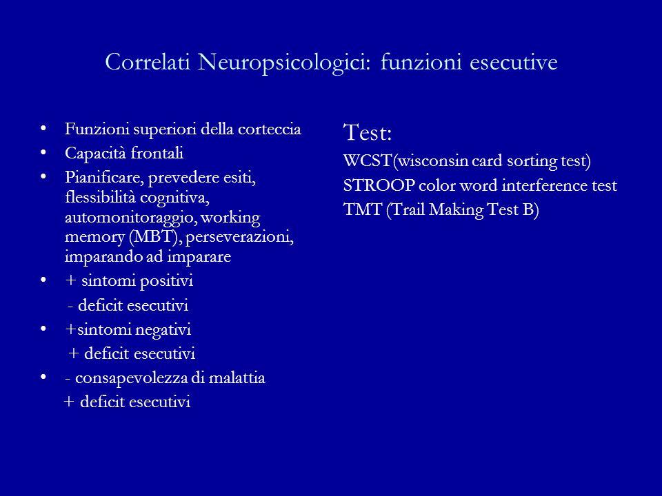 Correlati Neuropsicologici: funzioni esecutive