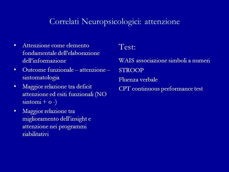 Correlati Neuropsicologici: attenzione
