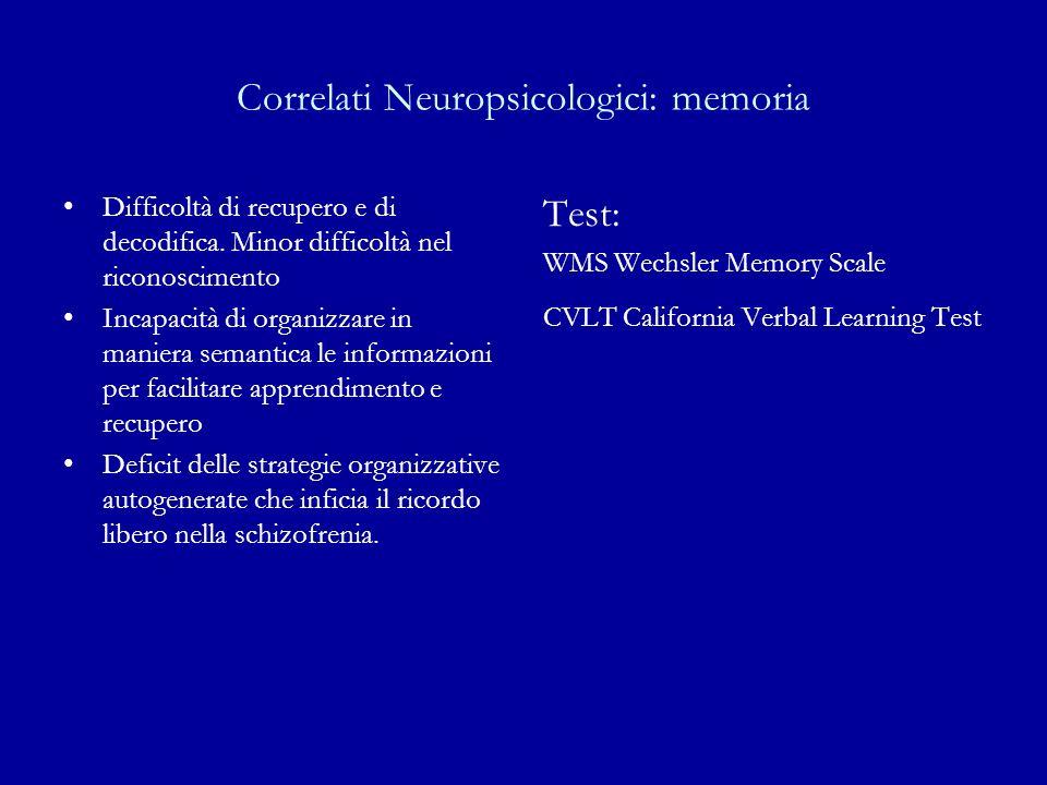 Correlati Neuropsicologici: memoria