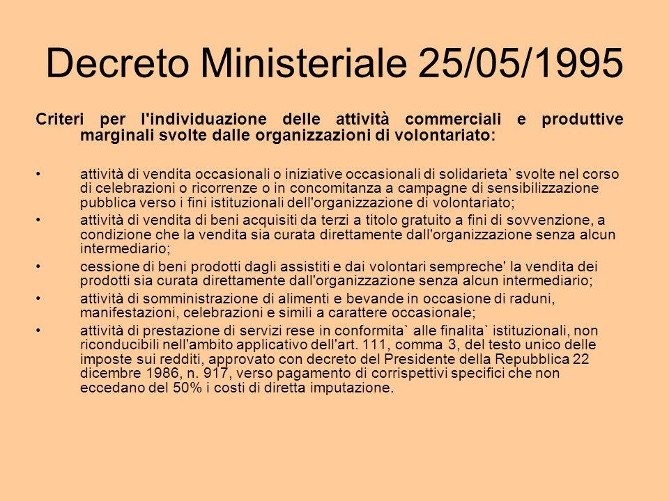 Decreto Ministeriale 25/05/1995