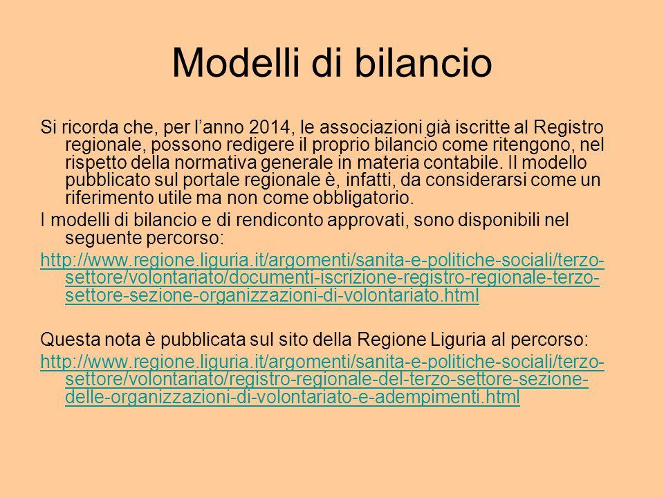 Modelli di bilancio