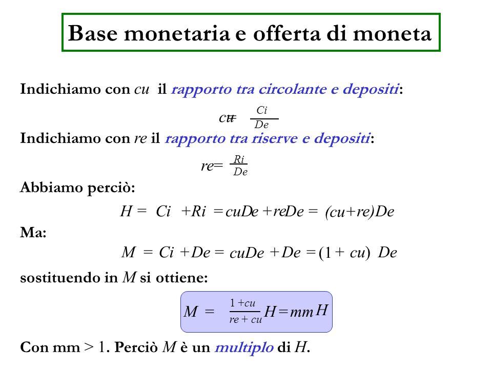 Base monetaria e offerta di moneta
