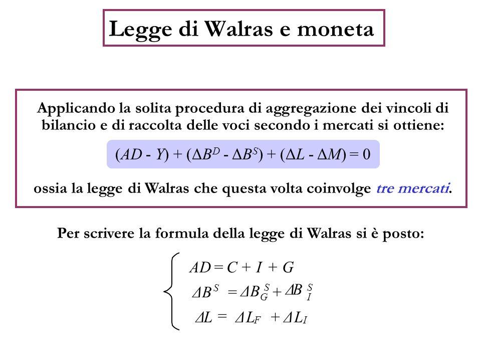 Legge di Walras e moneta