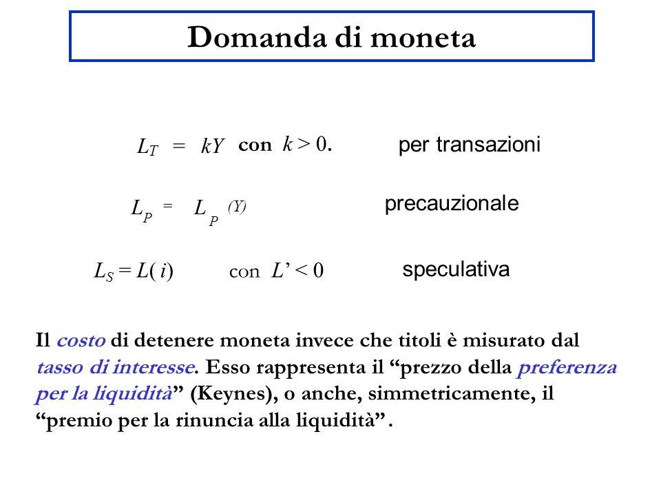 Domanda di moneta con k > 0. per transazioni L = kY precauzionale L