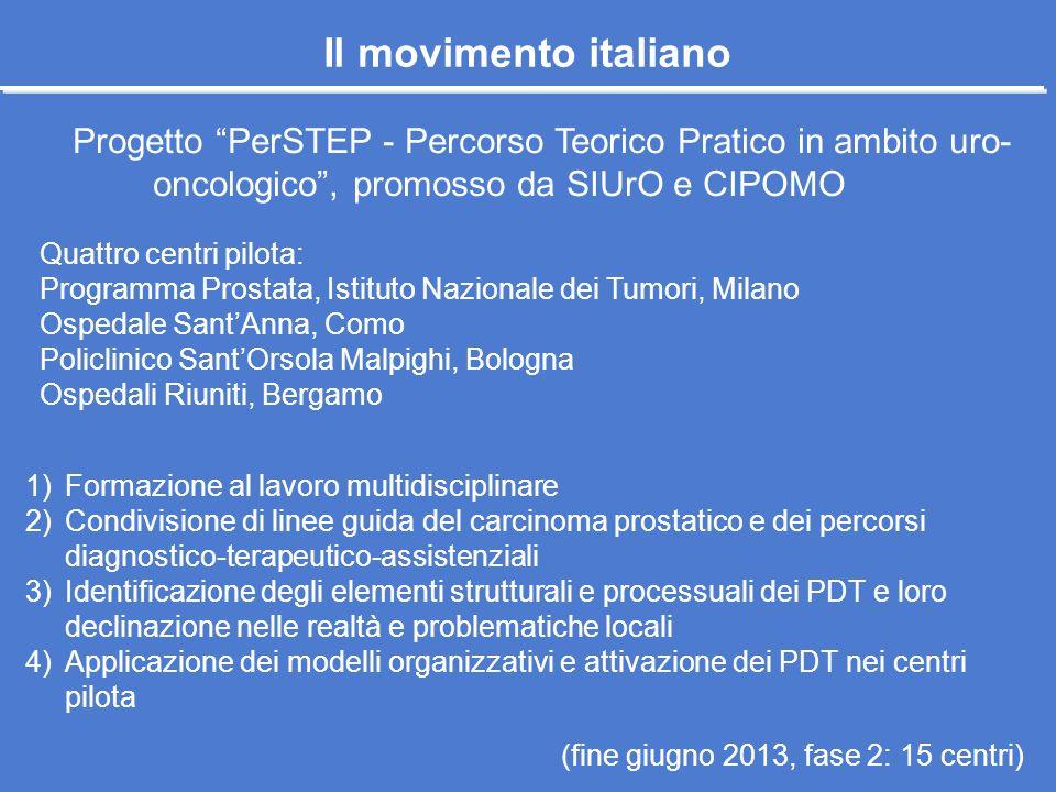 Il movimento italiano Progetto PerSTEP - Percorso Teorico Pratico in ambito uro-oncologico , promosso da SIUrO e CIPOMO.