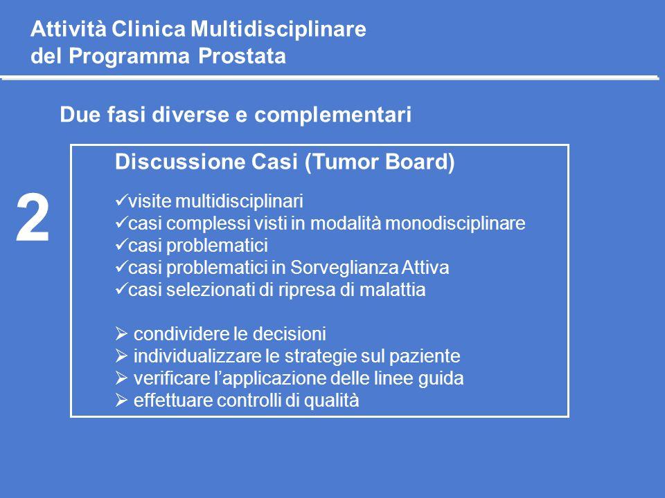 2 Attività Clinica Multidisciplinare del Programma Prostata
