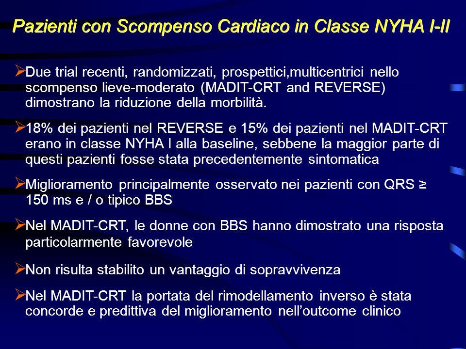 Pazienti con Scompenso Cardiaco in Classe NYHA I-II