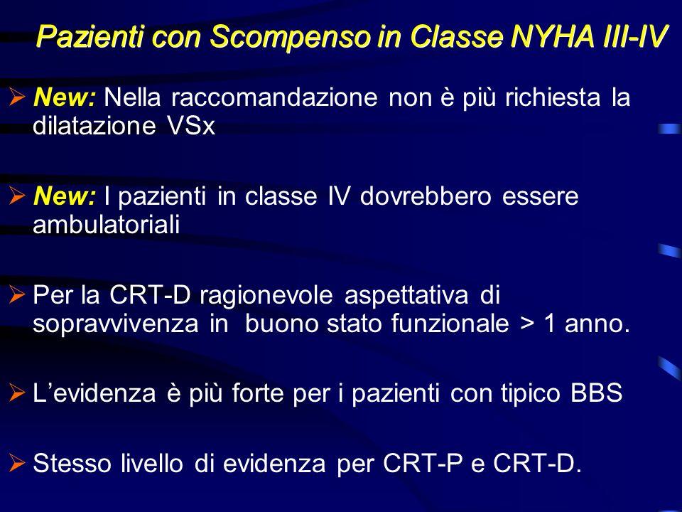 Pazienti con Scompenso in Classe NYHA III-IV