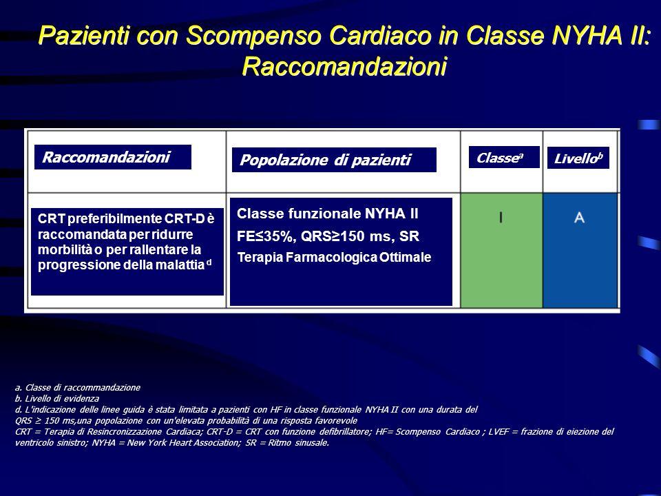 Pazienti con Scompenso Cardiaco in Classe NYHA II: Raccomandazioni