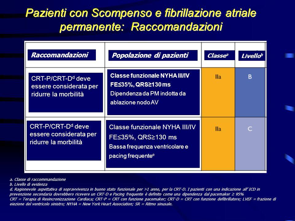 Pazienti con Scompenso e fibrillazione atriale permanente: Raccomandazioni