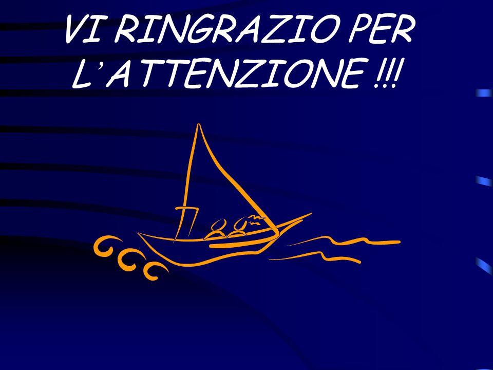 VI RINGRAZIO PER L'ATTENZIONE !!!