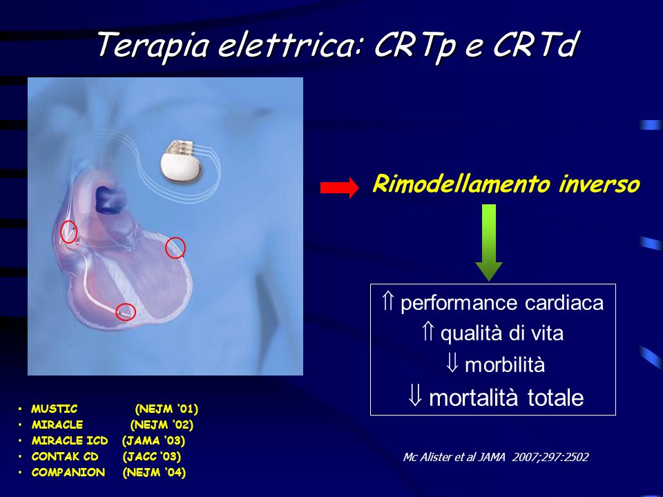  performance cardiaca