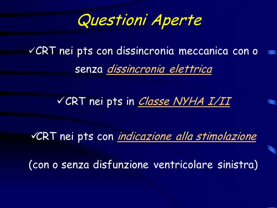 CRT nei pts in Classe NYHA I/II