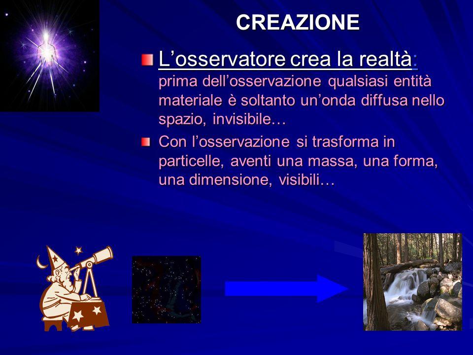 CREAZIONE L'osservatore crea la realtà: prima dell'osservazione qualsiasi entità materiale è soltanto un'onda diffusa nello spazio, invisibile…