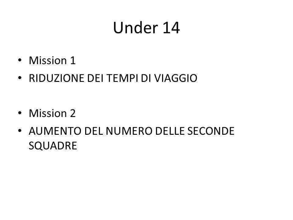 Under 14 Mission 1 RIDUZIONE DEI TEMPI DI VIAGGIO Mission 2