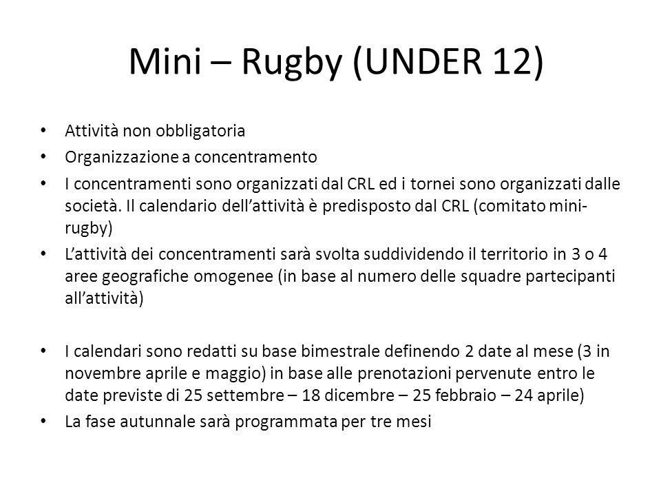 Mini – Rugby (UNDER 12) Attività non obbligatoria
