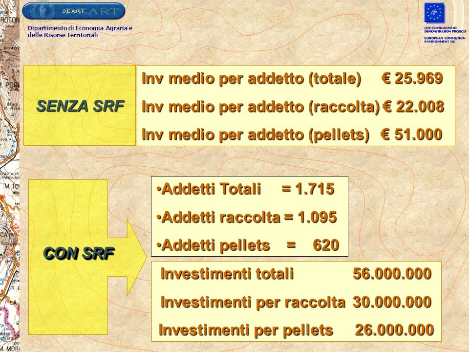 Inv medio per addetto (totale) € 25.969