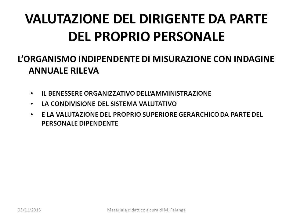 VALUTAZIONE DEL DIRIGENTE DA PARTE DEL PROPRIO PERSONALE
