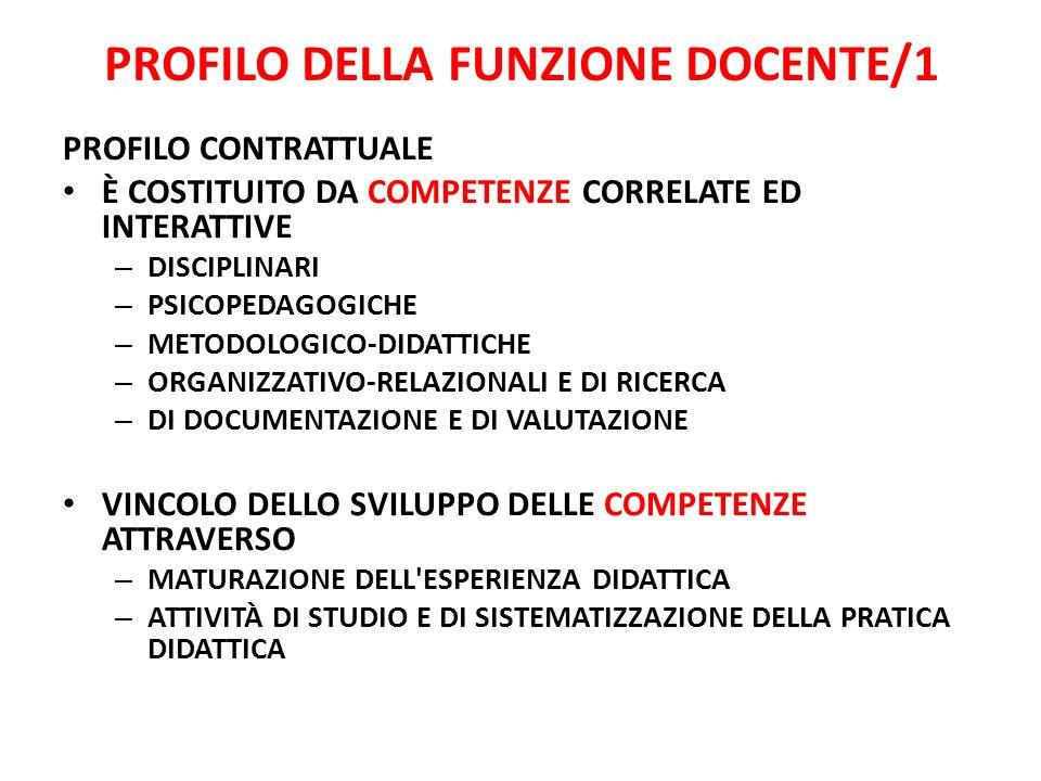PROFILO DELLA FUNZIONE DOCENTE/1