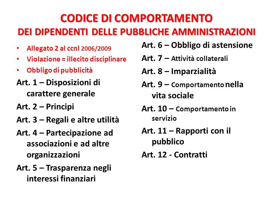 CODICE DI COMPORTAMENTO DEI DIPENDENTI DELLE PUBBLICHE AMMINISTRAZIONI