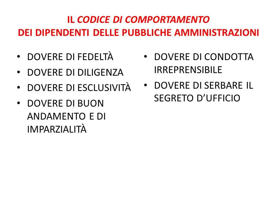 IL CODICE DI COMPORTAMENTO DEI DIPENDENTI DELLE PUBBLICHE AMMINISTRAZIONI